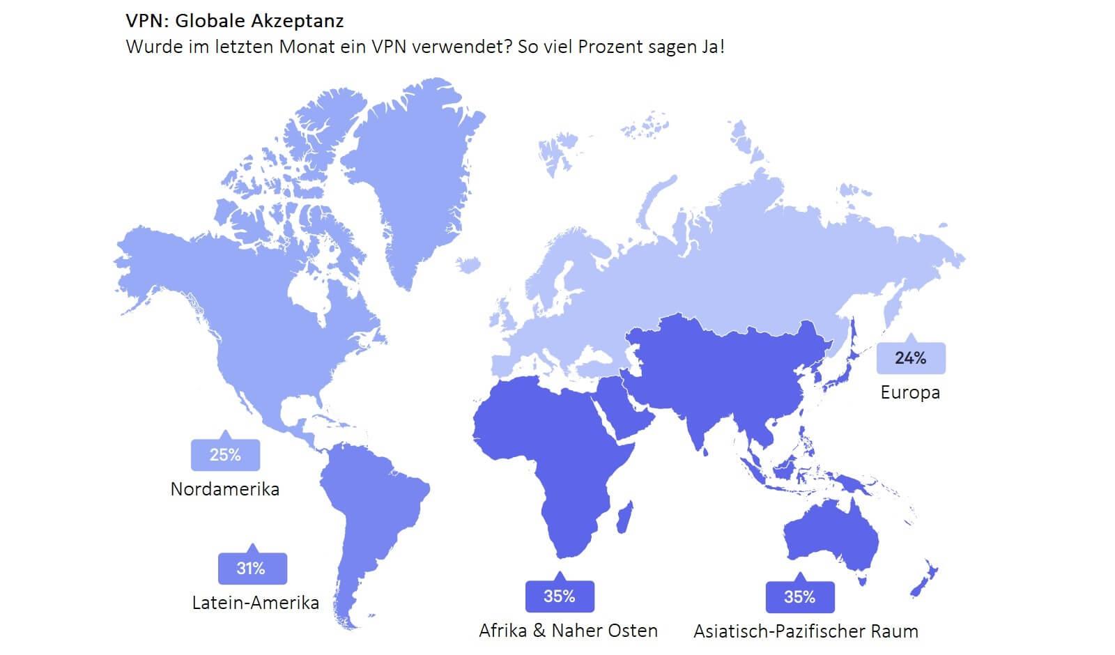 Was bedeutet VPN für unterschiedliche Kulturen